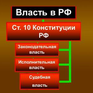 Органы власти Комсомольского