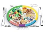 Гостиница Inshinka SPA - иконка «питание» в Комсомольском